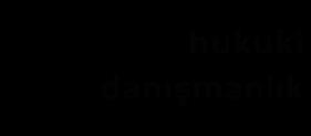 w_hukuki_danismanlik